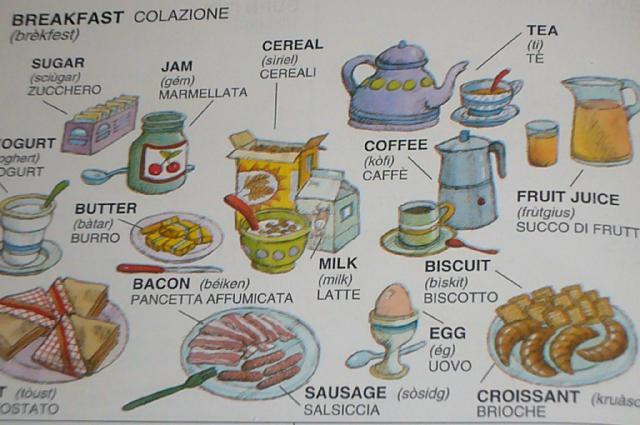 Ricette In Inglese Per Bambini.Insegnare Inglese Cucinando Scuolainsoffitta